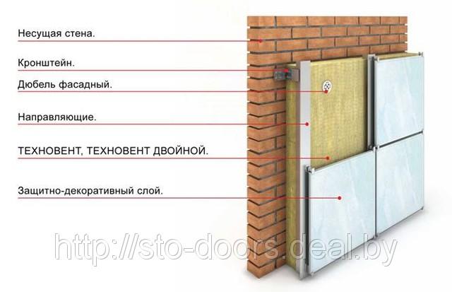 Все работы с фасадом, По фасаду г.Кривой рог. +38(096)